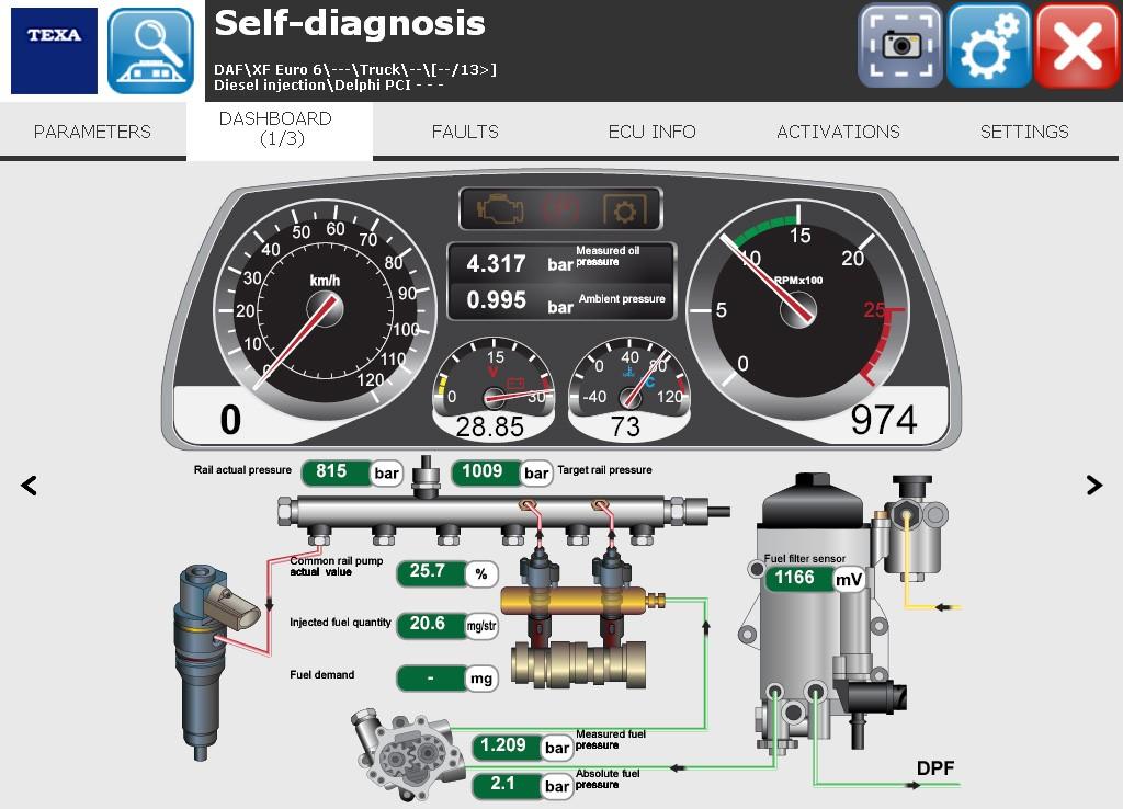 Texa France Sarl Idc4e Truck 37 Nouveautes En Diagnostic